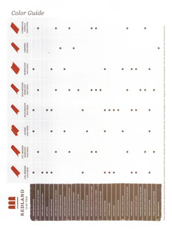 Redland Clay Tile Color Guide